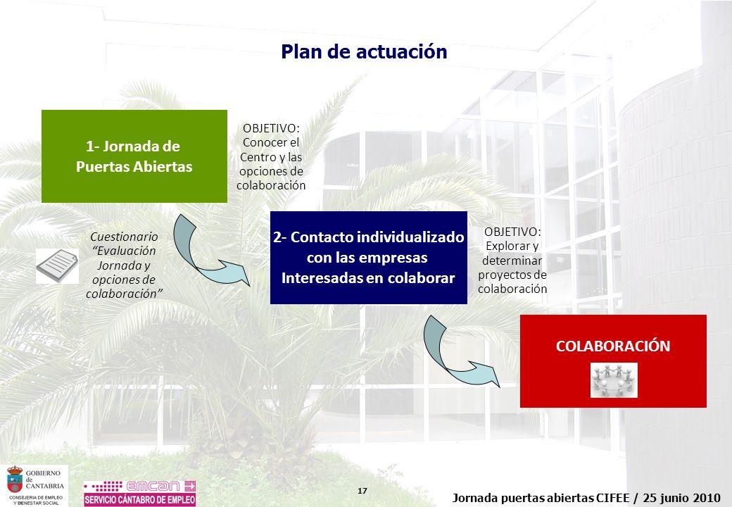 17 Jornada puertas abiertas CIFEE / 25 junio 2010 Plan de actuación 1- Jornada de Puertas Abiertas 2- Contacto individualizado con las empresas Intere
