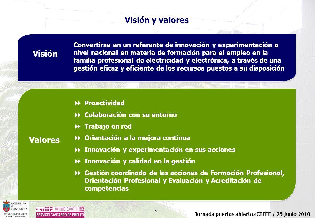 5 Jornada puertas abiertas CIFEE / 25 junio 2010 Visión Convertirse en un referente de innovación y experimentación a nivel nacional en materia de for