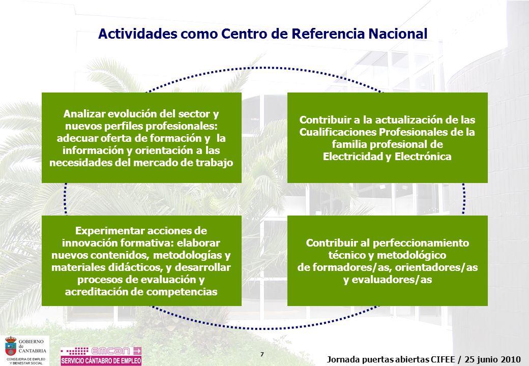 7 Jornada puertas abiertas CIFEE / 25 junio 2010 Actividades como Centro de Referencia Nacional Analizar evolución del sector y nuevos perfiles profes