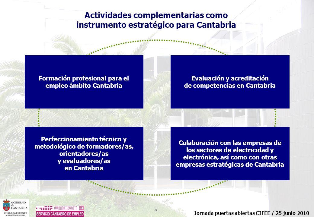 8 Jornada puertas abiertas CIFEE / 25 junio 2010 Actividades complementarias como instrumento estratégico para Cantabria Formación profesional para el