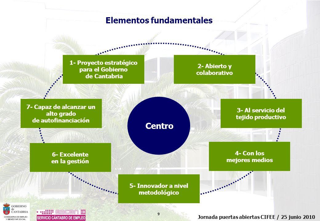 9 Jornada puertas abiertas CIFEE / 25 junio 2010 Centro 1- Proyecto estratégico para el Gobierno de Cantabria 2- Abierto y colaborativo 3- Al servicio