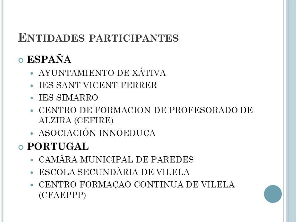 E NTIDADES PARTICIPANTES ESPAÑA AYUNTAMIENTO DE XÁTIVA IES SANT VICENT FERRER IES SIMARRO CENTRO DE FORMACION DE PROFESORADO DE ALZIRA (CEFIRE) ASOCIA