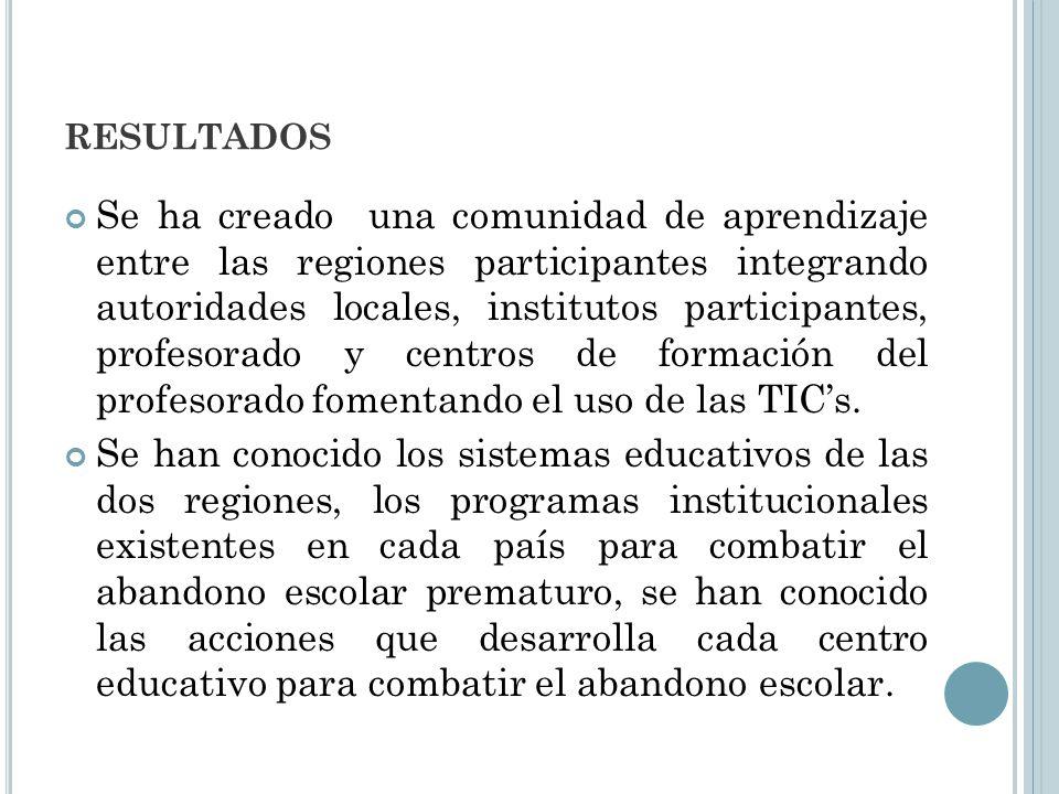 RESULTADOS Se ha creado una comunidad de aprendizaje entre las regiones participantes integrando autoridades locales, institutos participantes, profes