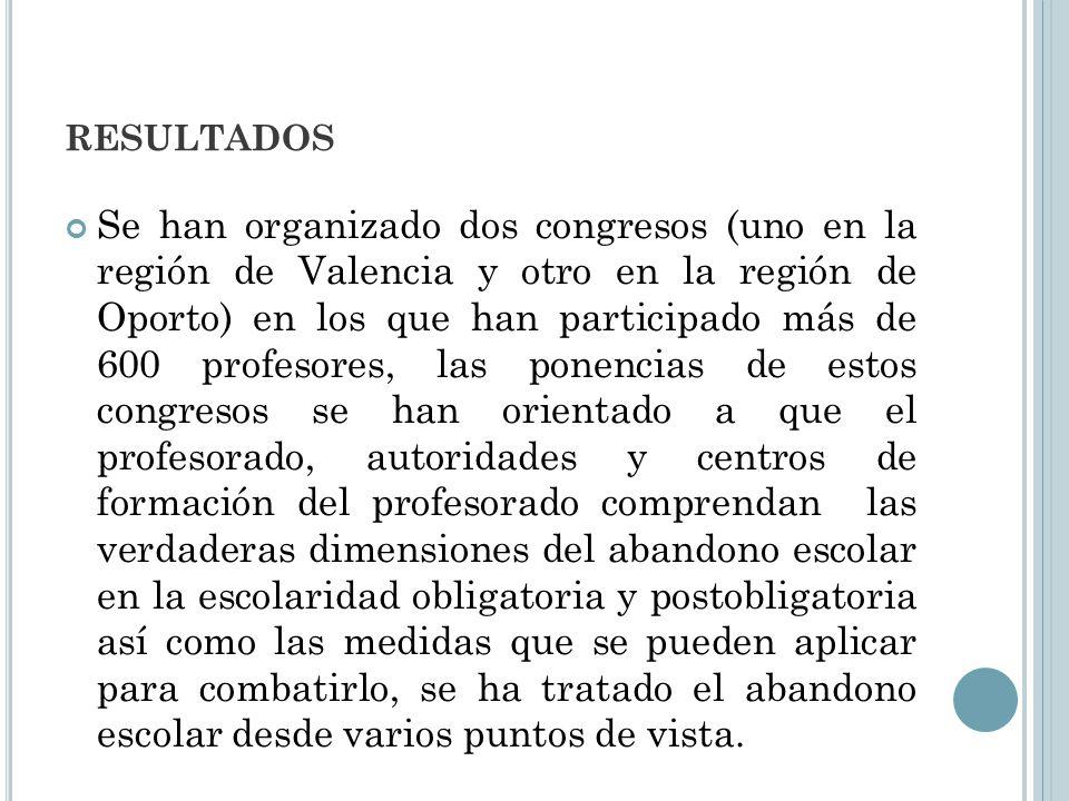 RESULTADOS Se han organizado dos congresos (uno en la región de Valencia y otro en la región de Oporto) en los que han participado más de 600 profesor