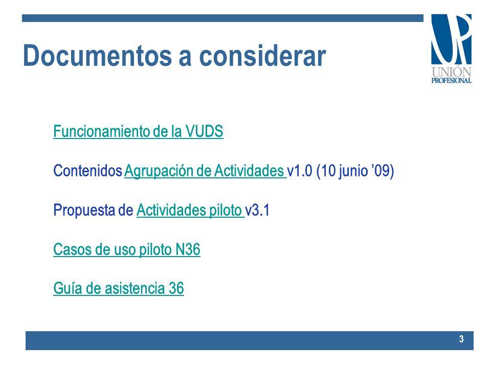 Documentos a considerar 3 Funcionamiento de la VUDS Contenidos Agrupación de Actividades v1.0 (10 junio 09)Agrupación de Actividades Propuesta de Acti