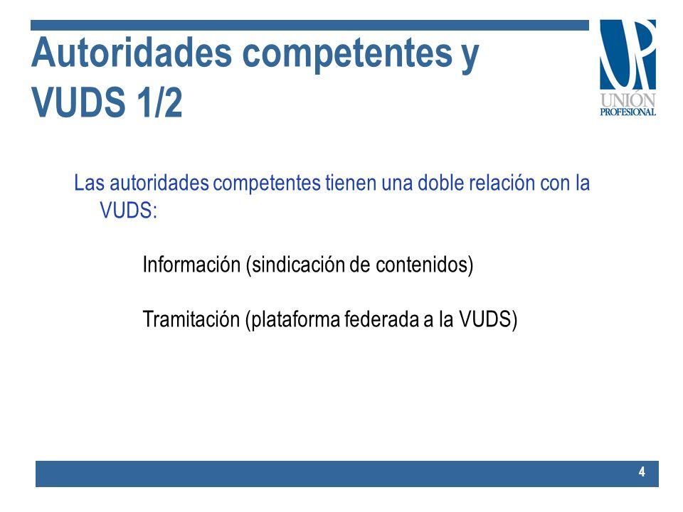 Autoridades competentes y VUDS 1/2 4 Las autoridades competentes tienen una doble relación con la VUDS: Información (sindicación de contenidos) Tramit