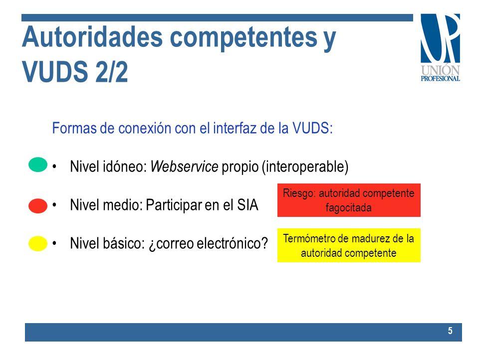 Autoridades competentes y VUDS 2/2 5 Formas de conexión con el interfaz de la VUDS: Nivel idóneo: Webservice propio (interoperable) Nivel medio: Parti
