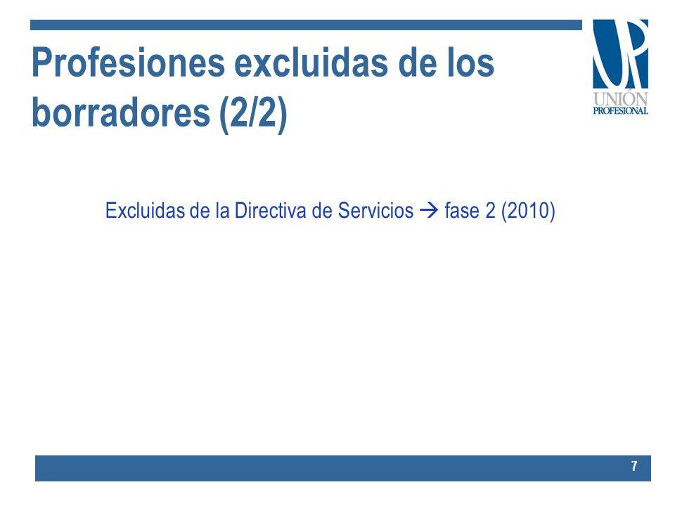 Profesiones excluidas de los borradores (2/2) 7 Excluidas de la Directiva de Servicios fase 2 (2010) Recomendación