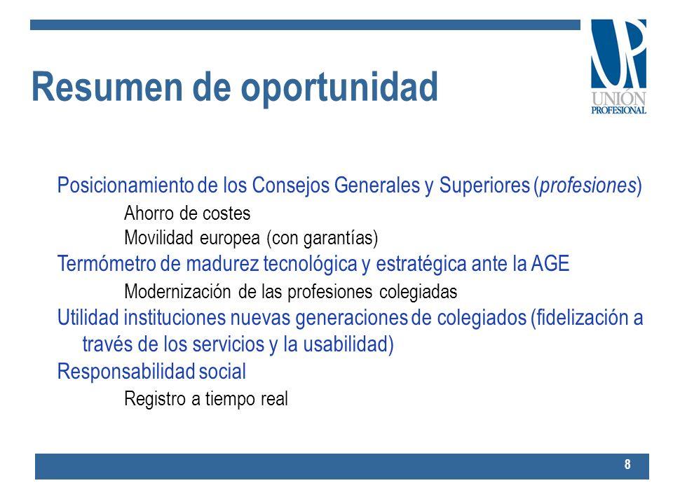 Resumen de oportunidad 8 Posicionamiento de los Consejos Generales y Superiores ( profesiones ) Ahorro de costes Movilidad europea (con garantías) Ter