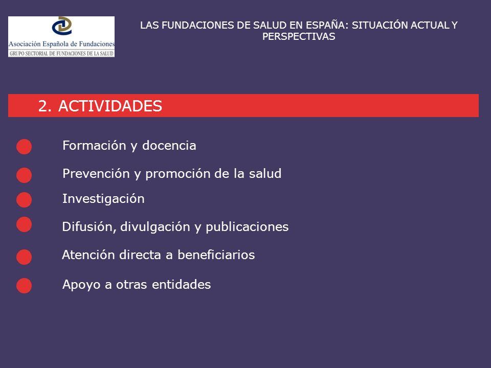 Formación y docencia Investigación Difusión, divulgación y publicaciones 2. ACTIVIDADES LAS FUNDACIONES DE SALUD EN ESPAÑA: SITUACIÓN ACTUAL Y PERSPEC