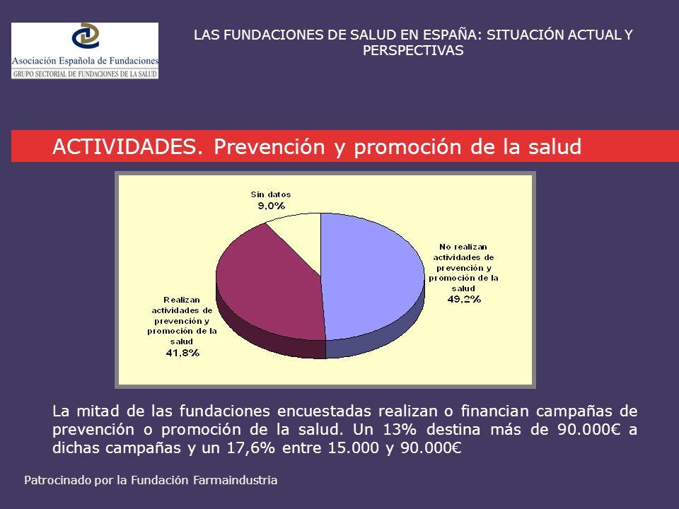 ACTIVIDADES. Prevención y promoción de la salud LAS FUNDACIONES DE SALUD EN ESPAÑA: SITUACIÓN ACTUAL Y PERSPECTIVAS Patrocinado por la Fundación Farma