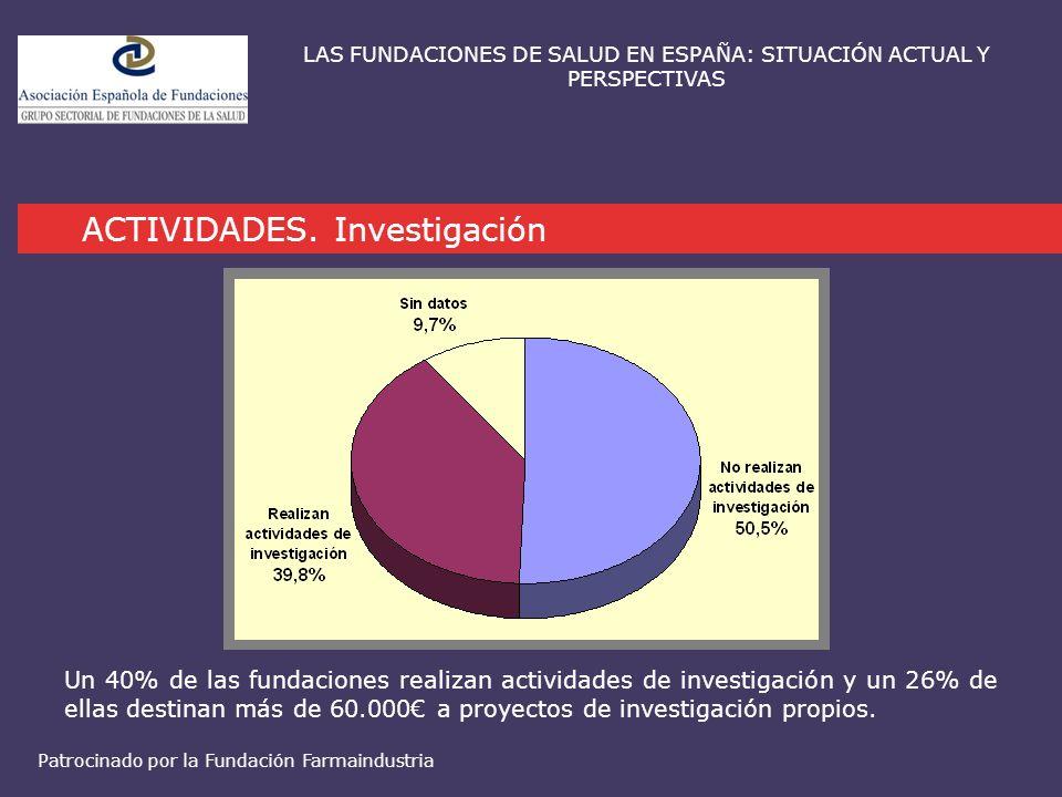 ACTIVIDADES. Investigación LAS FUNDACIONES DE SALUD EN ESPAÑA: SITUACIÓN ACTUAL Y PERSPECTIVAS Patrocinado por la Fundación Farmaindustria Un 40% de l