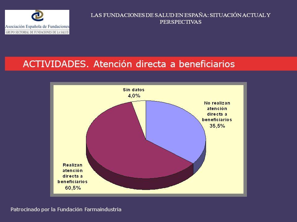 ACTIVIDADES. Atención directa a beneficiarios LAS FUNDACIONES DE SALUD EN ESPAÑA: SITUACIÓN ACTUAL Y PERSPECTIVAS Patrocinado por la Fundación Farmain