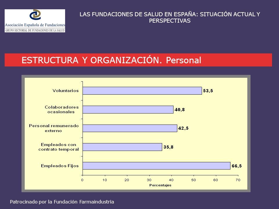 ESTRUCTURA Y ORGANIZACIÓN. Personal LAS FUNDACIONES DE SALUD EN ESPAÑA: SITUACIÓN ACTUAL Y PERSPECTIVAS Patrocinado por la Fundación Farmaindustria