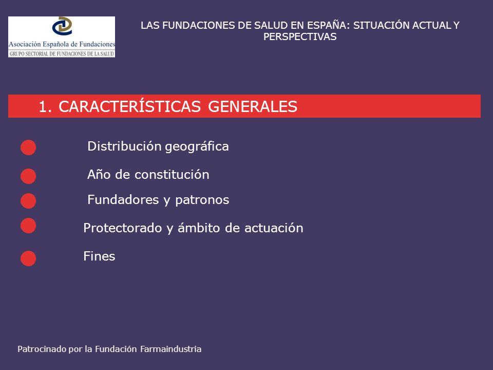 Distribución geográfica Fundadores y patronos Protectorado y ámbito de actuación 1. CARACTERÍSTICAS GENERALES LAS FUNDACIONES DE SALUD EN ESPAÑA: SITU