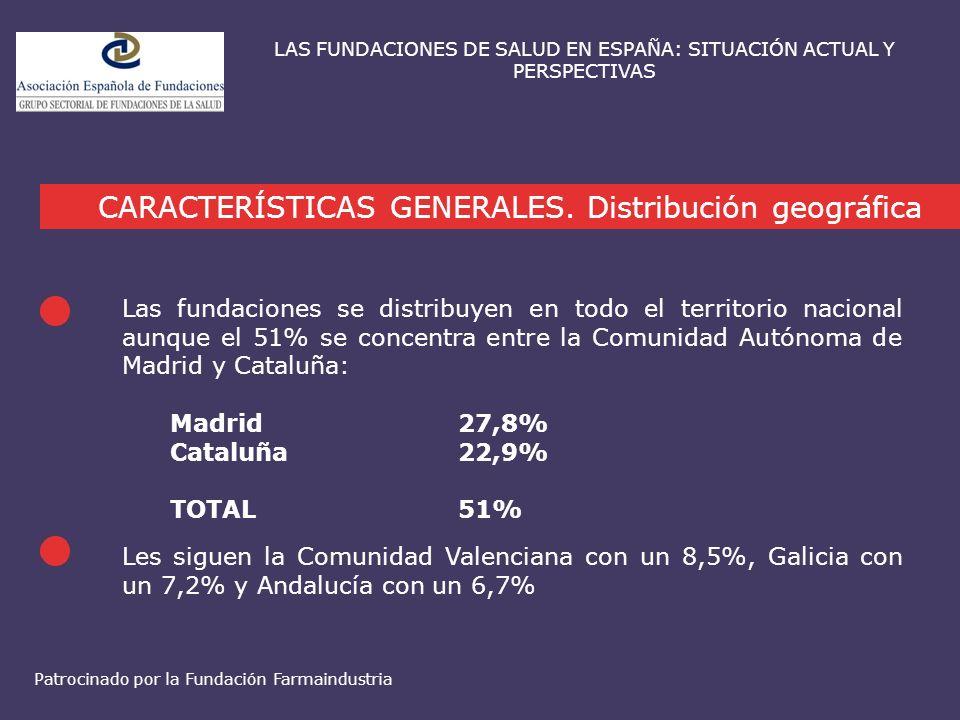 Las fundaciones se distribuyen en todo el territorio nacional aunque el 51% se concentra entre la Comunidad Autónoma de Madrid y Cataluña: Madrid27,8%