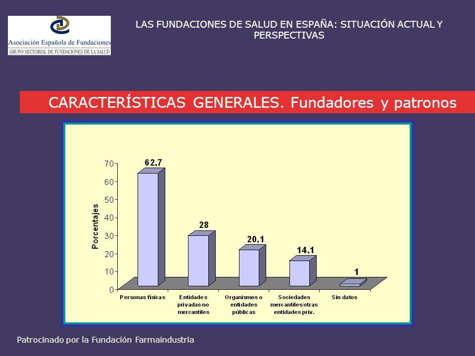 CARACTERÍSTICAS GENERALES. Fundadores y patronos LAS FUNDACIONES DE SALUD EN ESPAÑA: SITUACIÓN ACTUAL Y PERSPECTIVAS Patrocinado por la Fundación Farm