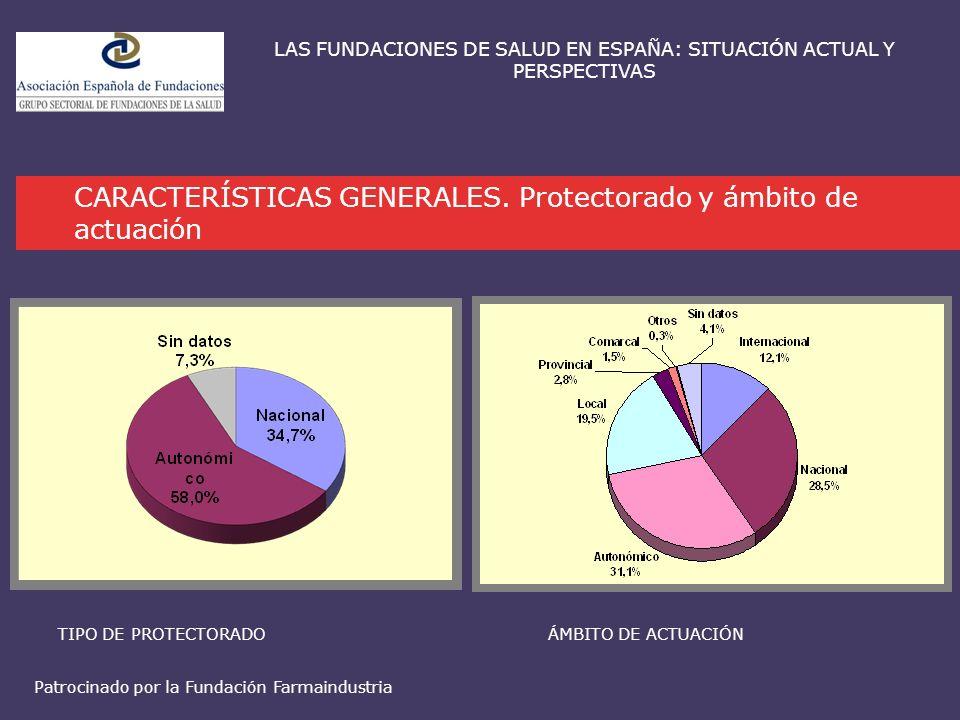 CARACTERÍSTICAS GENERALES. Protectorado y ámbito de actuación LAS FUNDACIONES DE SALUD EN ESPAÑA: SITUACIÓN ACTUAL Y PERSPECTIVAS TIPO DE PROTECTORADO