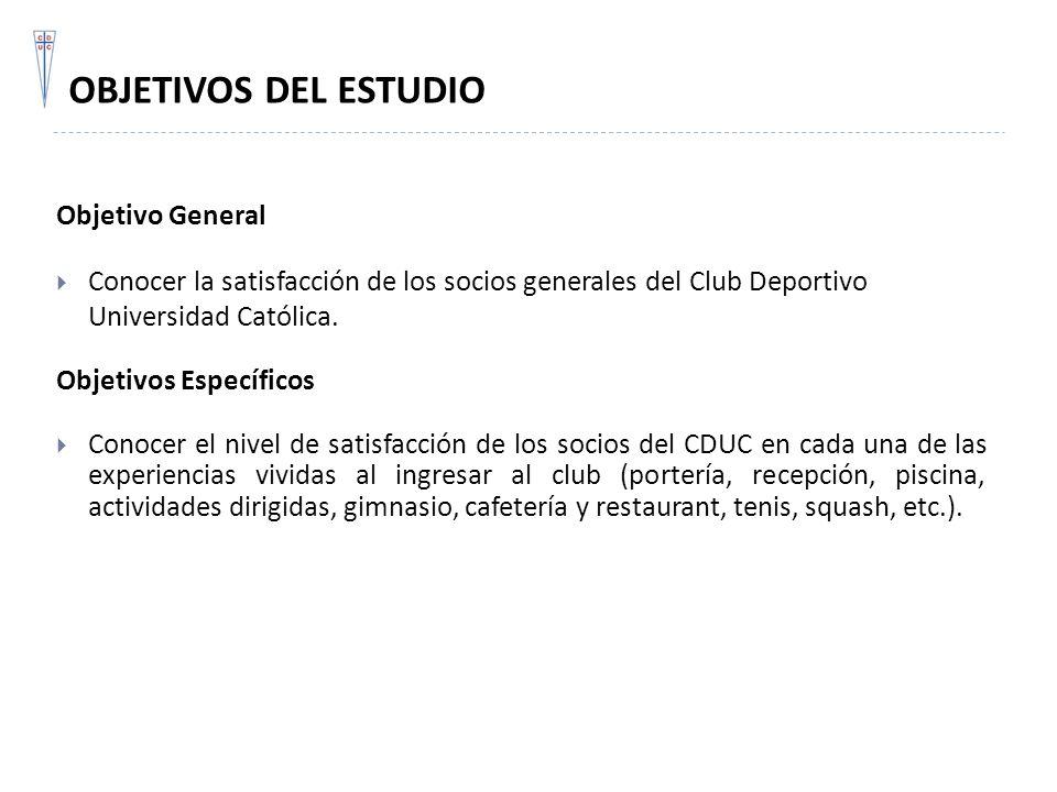 OBJETIVOS DEL ESTUDIO Objetivo General Conocer la satisfacción de los socios generales del Club Deportivo Universidad Católica. Objetivos Específicos