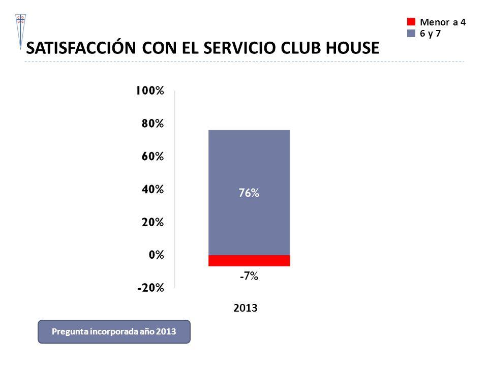 SATISFACCIÓN CON EL SERVICIO CLUB HOUSE Menor a 4 6 y 7 2013 Pregunta incorporada año 2013
