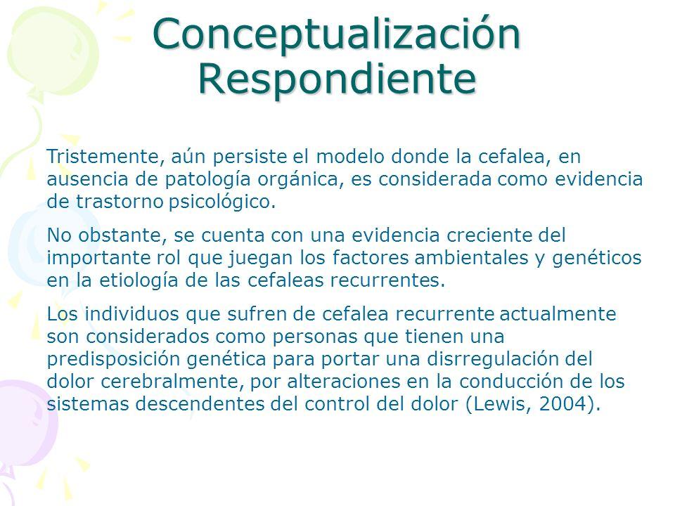 Conceptualización Respondiente Tristemente, aún persiste el modelo donde la cefalea, en ausencia de patología orgánica, es considerada como evidencia