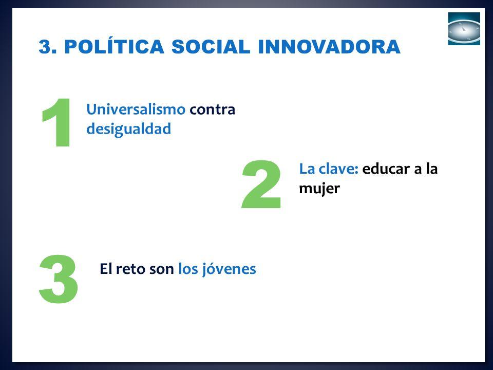 1 La clave: educar a la mujer 3. POLÍTICA SOCIAL INNOVADORA El reto son los jóvenes Universalismo contra desigualdad 2 3