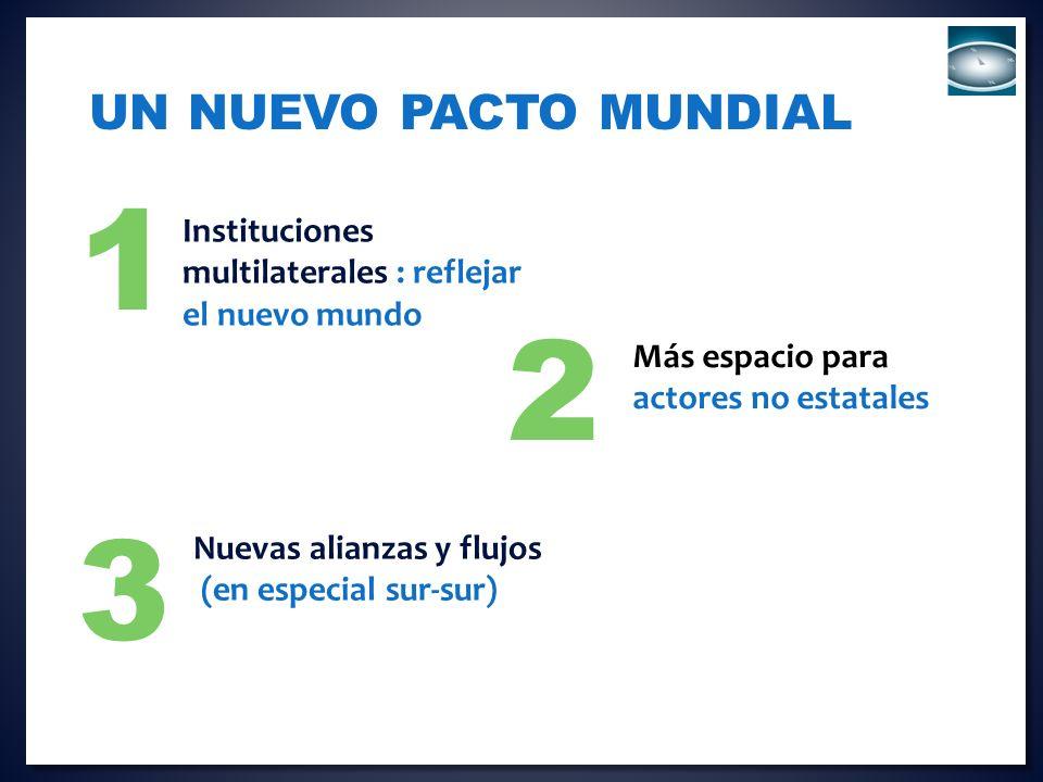 1 Más espacio para actores no estatales UN NUEVO PACTO MUNDIAL Nuevas alianzas y flujos (en especial sur-sur) Instituciones multilaterales : reflejar