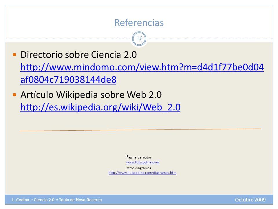 Referencias Directorio sobre Ciencia 2.0 http://www.mindomo.com/view.htm?m=d4d1f77be0d04 af0804c719038144de8 http://www.mindomo.com/view.htm?m=d4d1f77