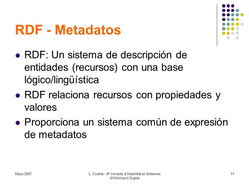 Mayo 2007L. Codina - 4ª Jornada d'Usabilitat en Sistemes d'Informació Digital 11 RDF - Metadatos RDF: Un sistema de descripción de entidades (recursos