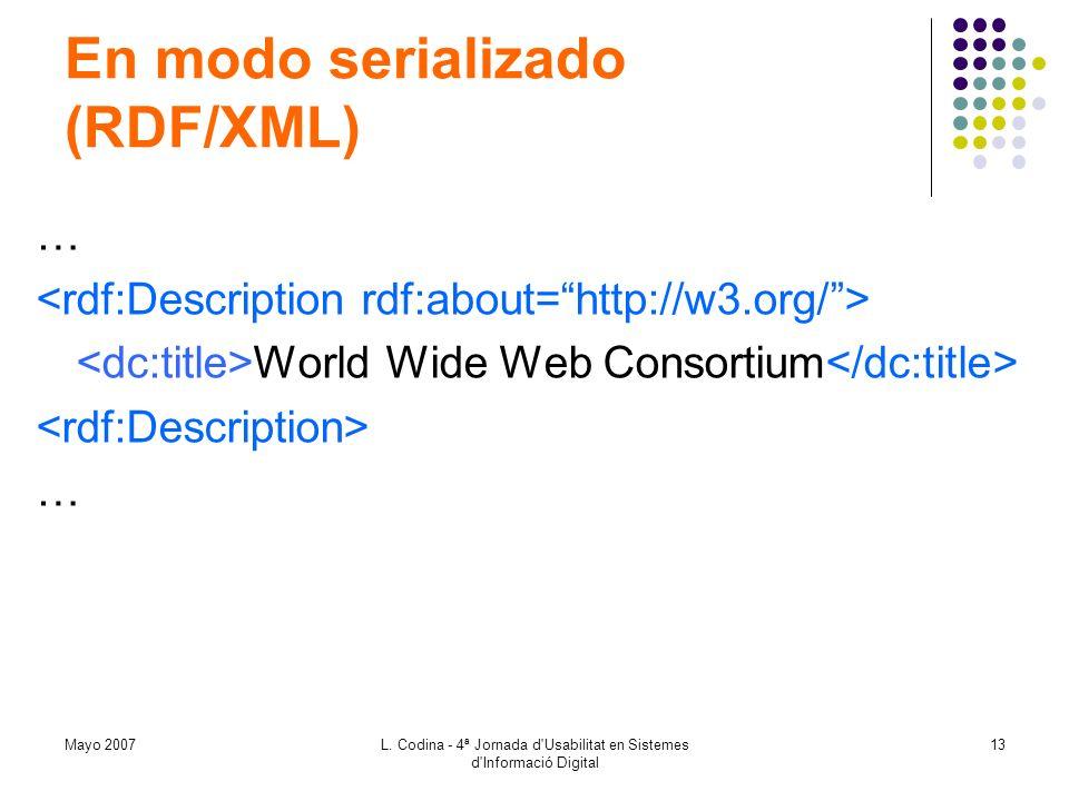 Mayo 2007L. Codina - 4ª Jornada d'Usabilitat en Sistemes d'Informació Digital 13 En modo serializado (RDF/XML) … World Wide Web Consortium …
