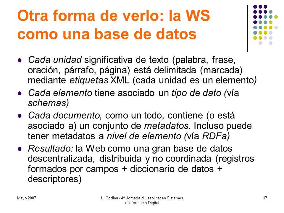 Mayo 2007L. Codina - 4ª Jornada d'Usabilitat en Sistemes d'Informació Digital 17 Otra forma de verlo: la WS como una base de datos Cada unidad signifi