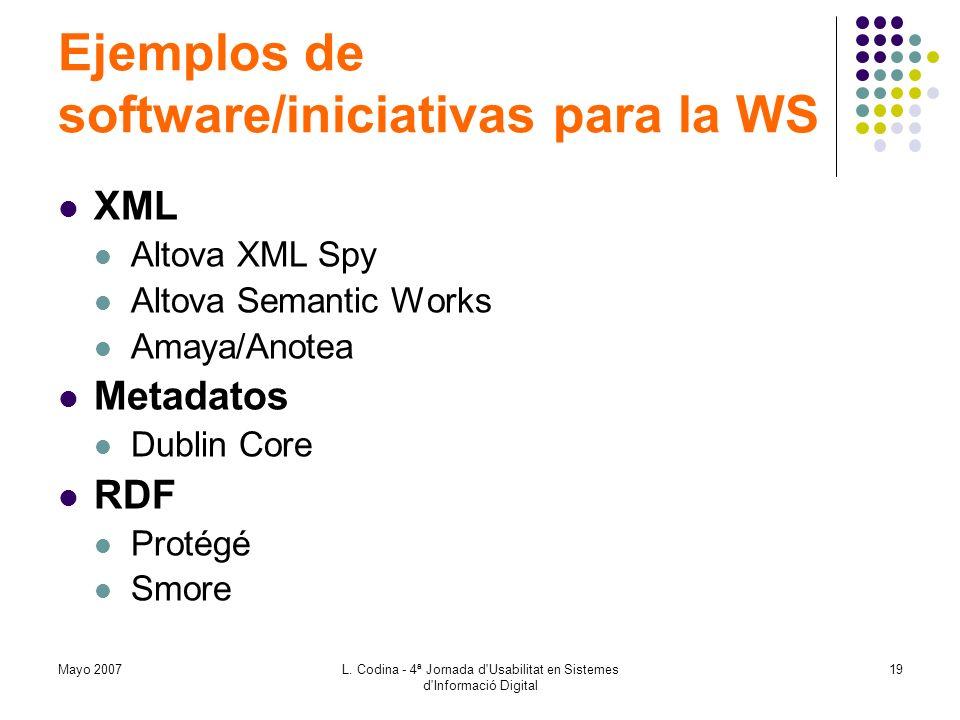 Mayo 2007L. Codina - 4ª Jornada d'Usabilitat en Sistemes d'Informació Digital 19 Ejemplos de software/iniciativas para la WS XML Altova XML Spy Altova