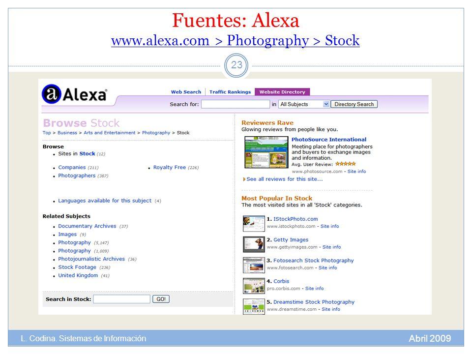 Fuentes: Alexa www.alexa.com > Photography > Stock www.alexa.com > Photography > Stock 23 Abril 2009 L. Codina. Sistemas de Información