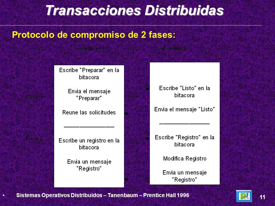 Protocolo de compromiso de 2 fases: Transacciones Distribuidas 11 Sistemas Operativos Distribuidos – Tanenbaum – Prentice Hall 1996