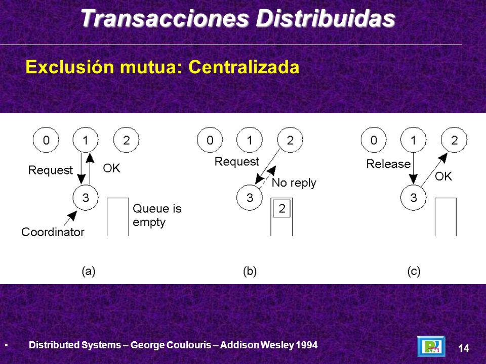 Exclusión mutua: Centralizada Transacciones Distribuidas 14 Distributed Systems – George Coulouris – Addison Wesley 1994