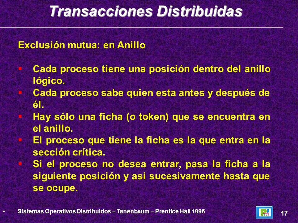 Exclusión mutua: En anillo Transacciones Distribuidas 18 Distributed Systems – George Coulouris – Addison Wesley 1994