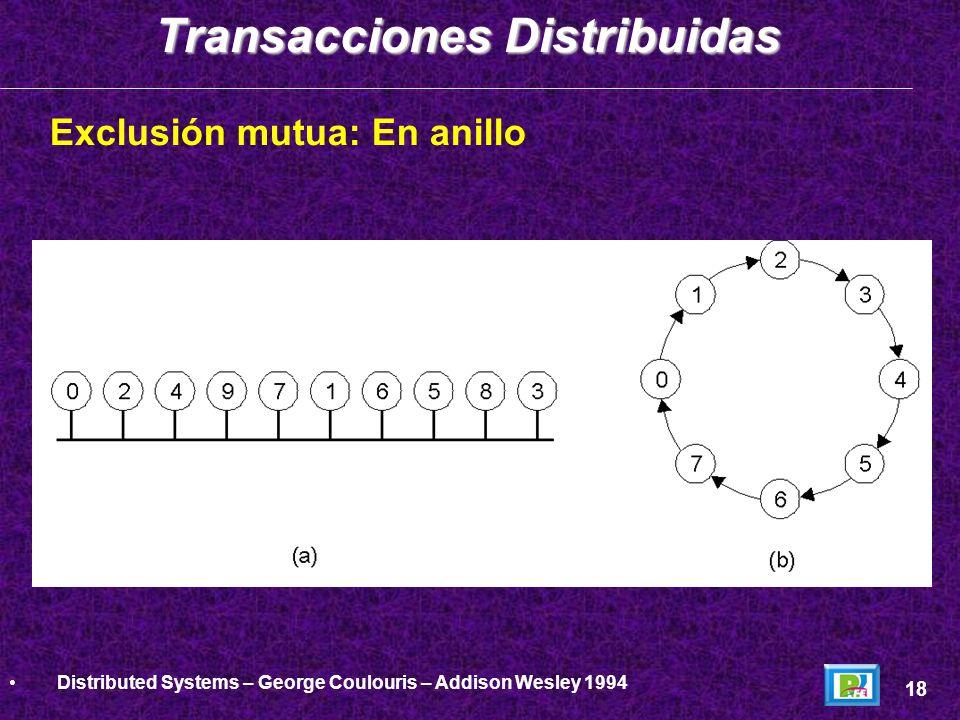 Cada0 a n-1Cada1 a infinito Anillo Fallo de cualquier proceso 2(n-1) Distribuido Fallo en el coordinador 23Centralizado ProblemasRetrasoMensajes necesarios Algoritmo Transacciones Distribuidas 19 Sistemas Operativos Distribuidos – Tanenbaum – Prentice Hall 1996