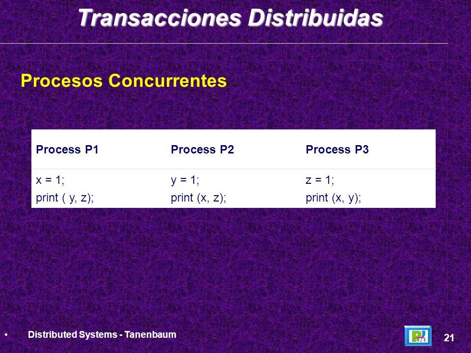 Procesos Concurrentes z = 1; print (x, y); y = 1; print (x, z); x = 1; print ( y, z); Process P3Process P2Process P1 Transacciones Distribuidas 21 Dis