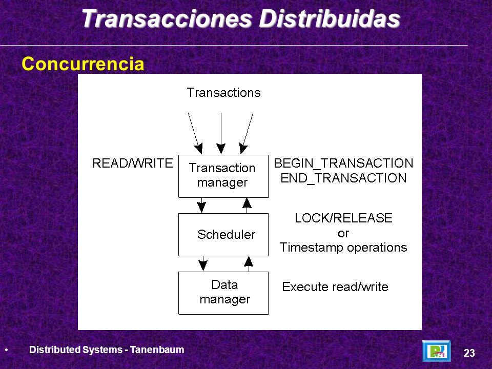 Concurrencia Transacciones Distribuidas 23 Distributed Systems - Tanenbaum