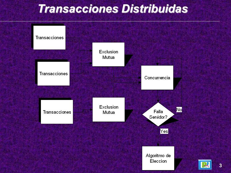 Características: 1) Atómicas: Se hace completa o no se hace 2) Consistentes: Sus datos deben mantener la congruencia entre sus datos 3) Aisladas: Las transacciones concurrentes no interfieren entre sí.