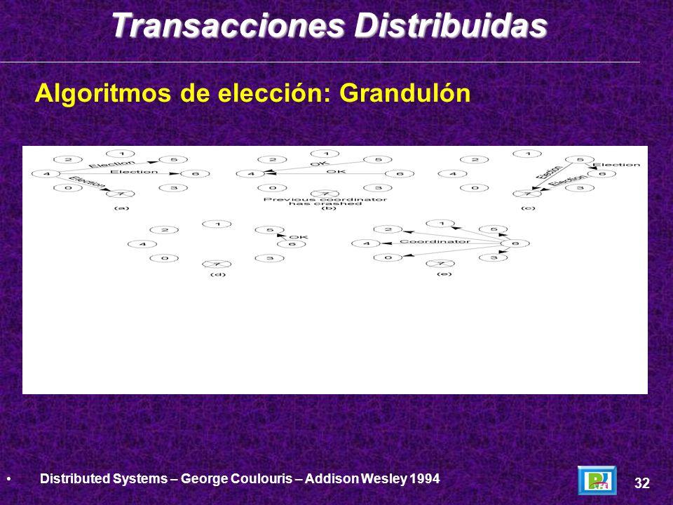 Algoritmos de elección: Grandulón Transacciones Distribuidas 32 Distributed Systems – George Coulouris – Addison Wesley 1994