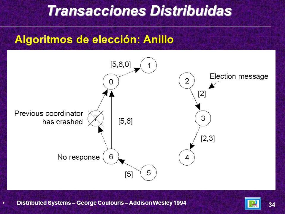 Algoritmos de elección: Anillo Transacciones Distribuidas 34 Distributed Systems – George Coulouris – Addison Wesley 1994