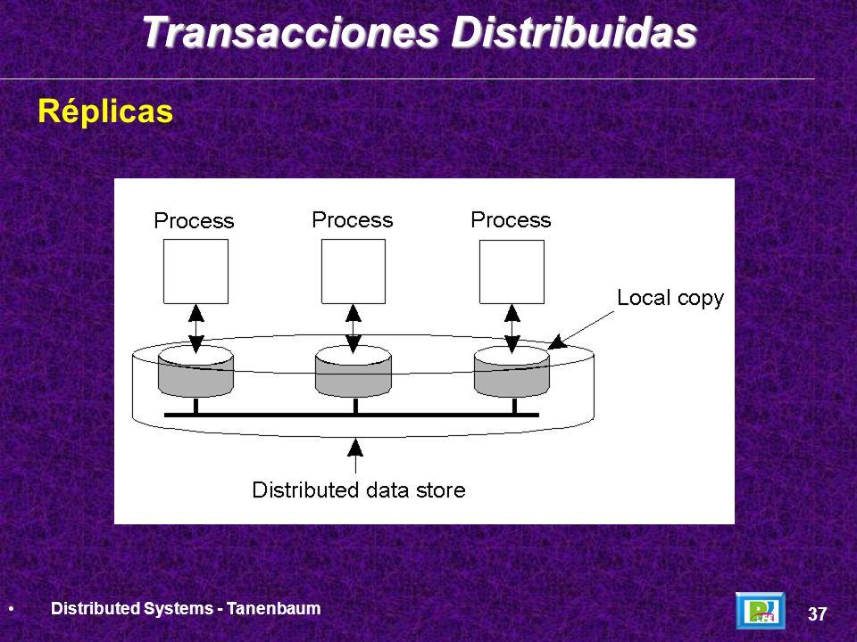 Réplicas Transacciones Distribuidas 37 Distributed Systems - Tanenbaum