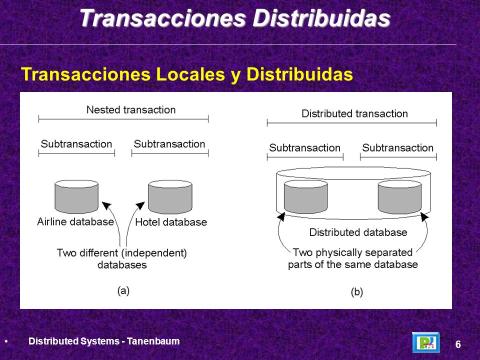 Transacciones Locales y Distribuidas Transacciones Distribuidas 6 Distributed Systems - Tanenbaum