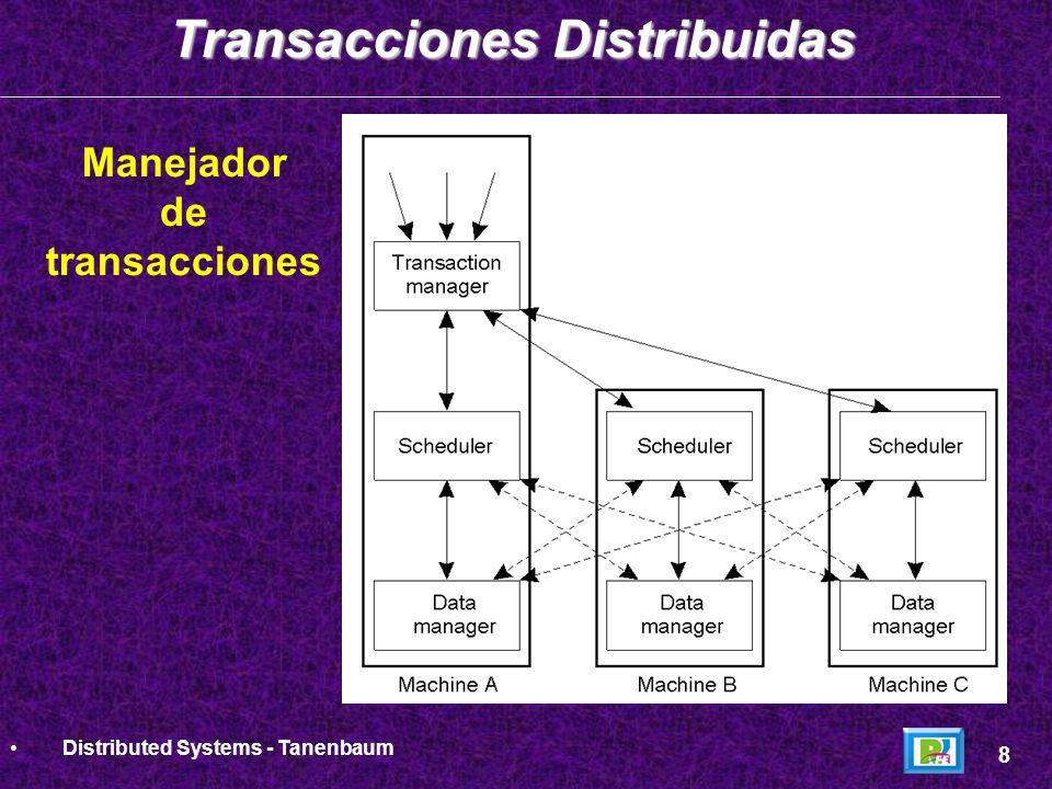Manejador de transacciones Transacciones Distribuidas 8 Distributed Systems - Tanenbaum