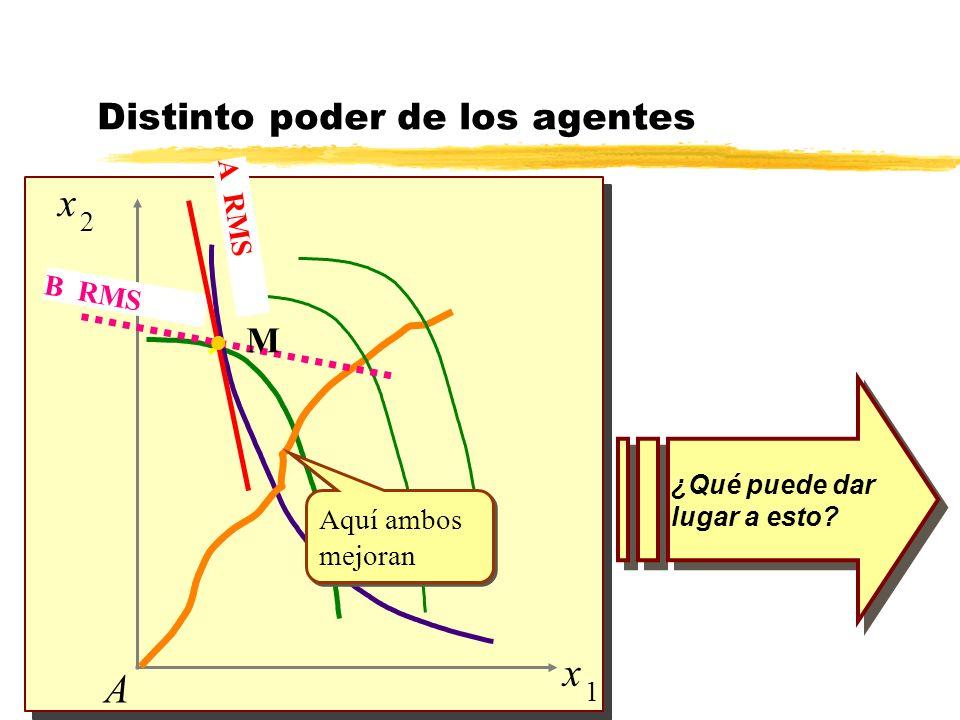 x 2 A x 1 A RMS B RMS Distinto poder de los agentes ¿Qué puede dar lugar a esto? Aquí ambos mejoran l M