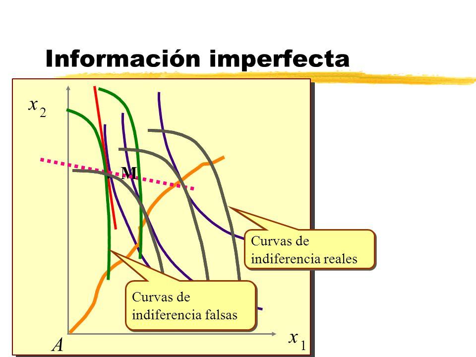 x 2 A x 1 l M Información imperfecta Curvas de indiferencia reales Curvas de indiferencia falsas