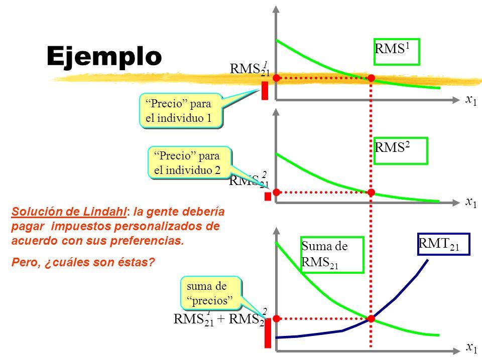 1 RMS 21 21 RMS 21 + RMS 21 Ejemplo RMS 1 x1x1 x1x1 RMS 2 x1x1 Suma de RMS 21 RMT 21 RMS 21 2 Precio para el individuo 1 Precio para el individuo 2 su
