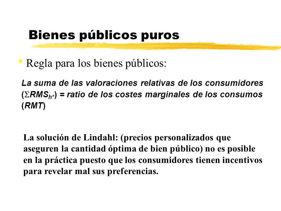 Bienes públicos puros Regla para los bienes públicos: La suma de las valoraciones relativas de los consumidores ( RMS h* ) = ratio de los costes margi