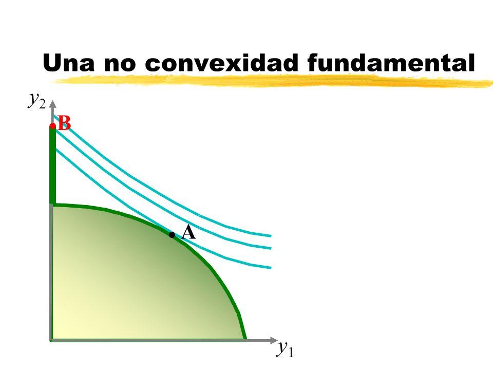 lBlB l A Una no convexidad fundamental y1y1 y2y2